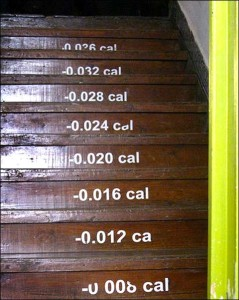 Counting calories on stairs in Lisbon